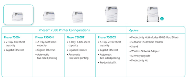 configuration xerox phaser 7500